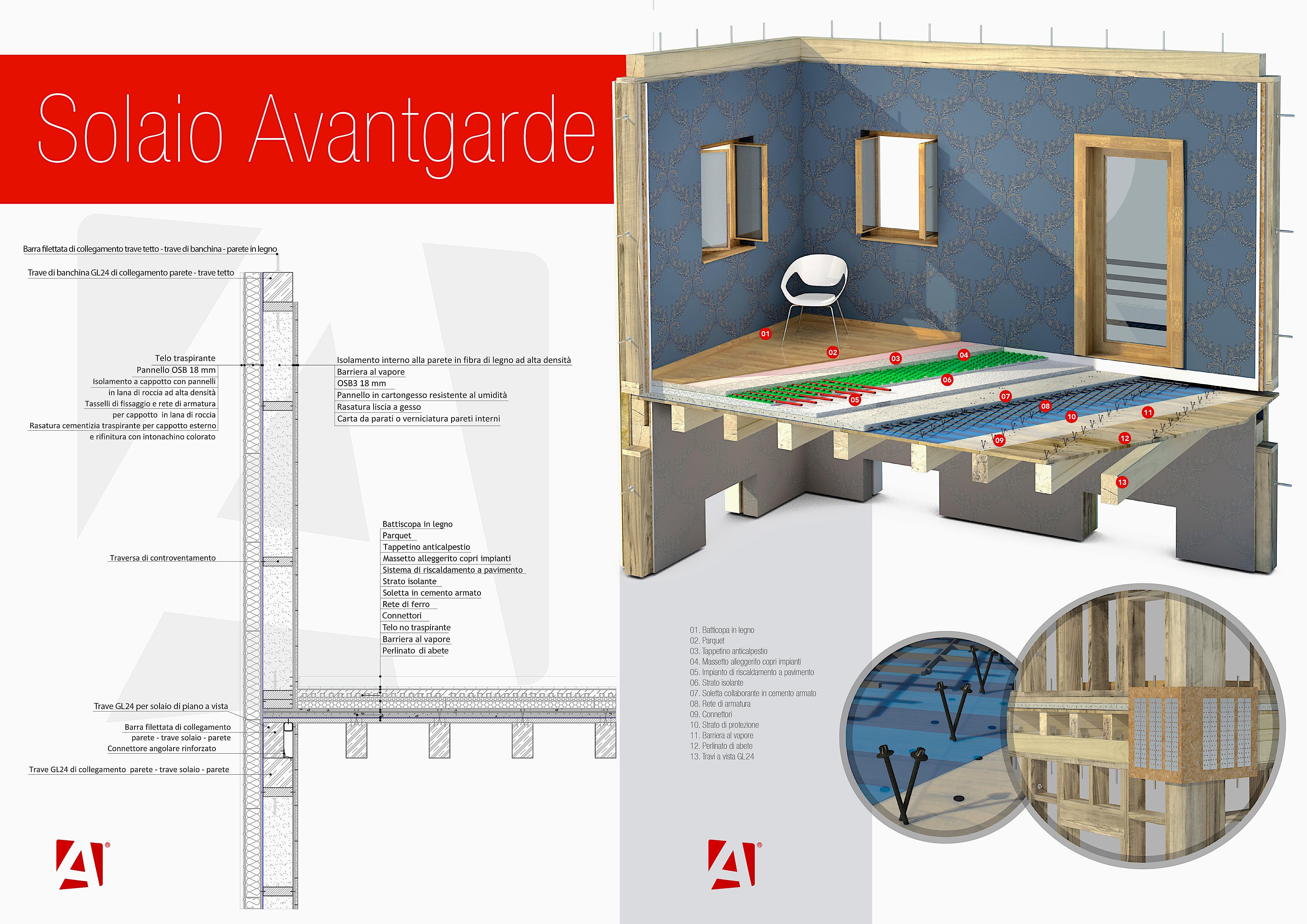 Solaio di Piano Avantgarde Construct